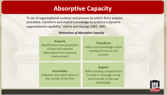 Potential capacity is related to the information you take in. But realizing this capacity requires an organization to transform and exploit that information.
