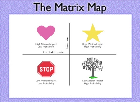 Matrix-map4