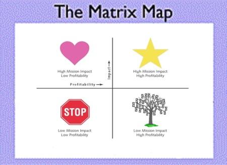Matrix-map4